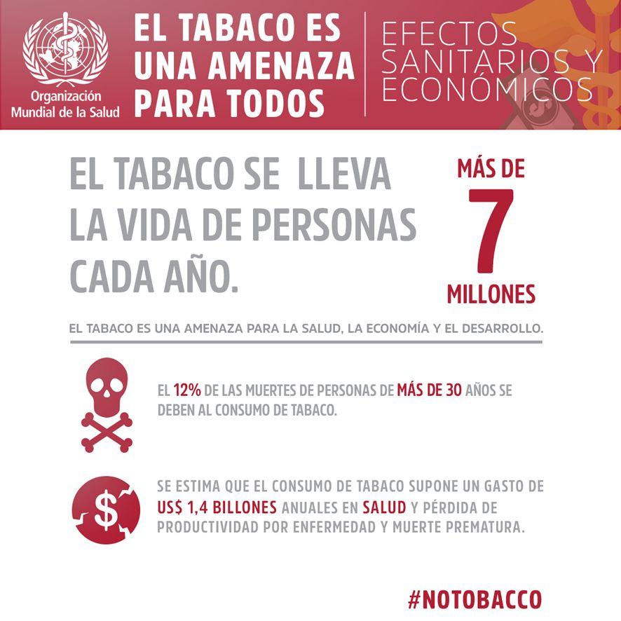 el tabaco es una amenaza para todos