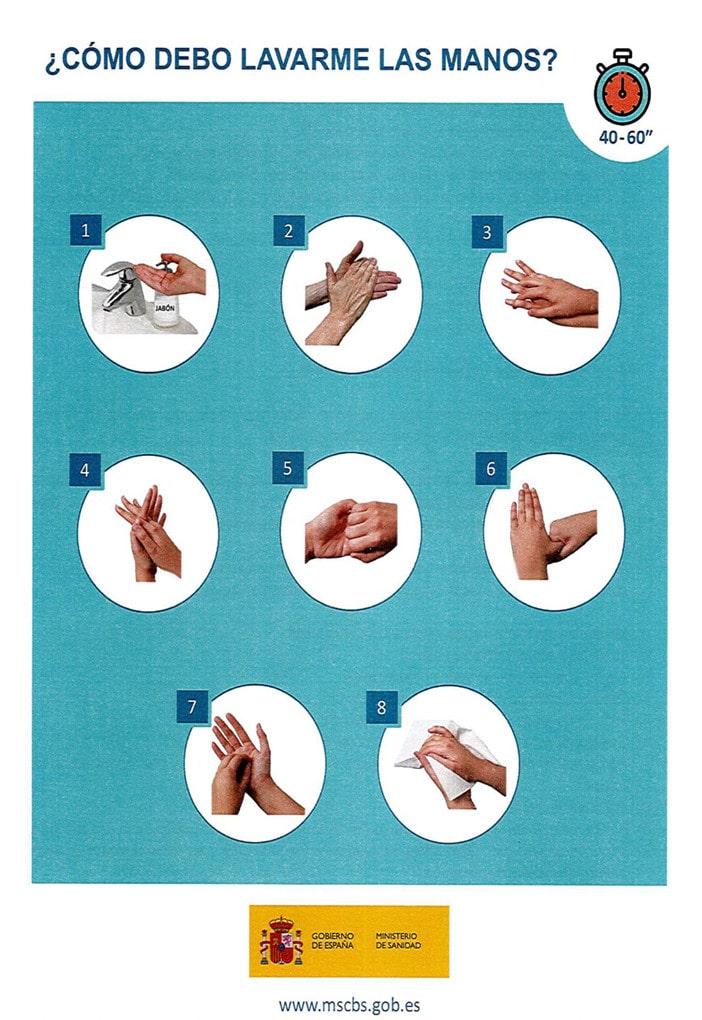 como lavarse las manos bien